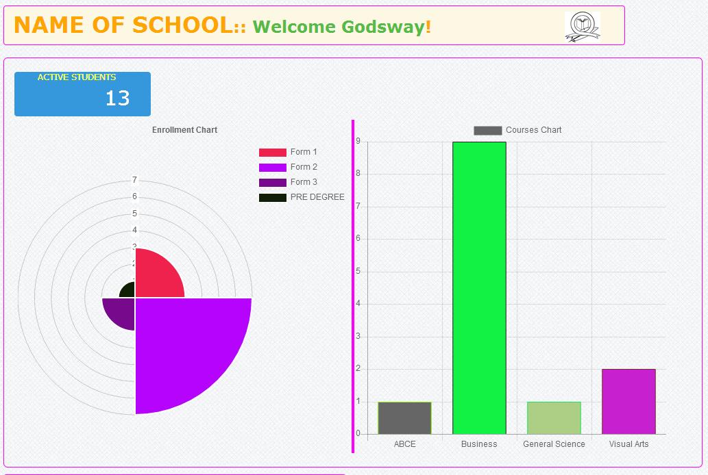School Management Sofware